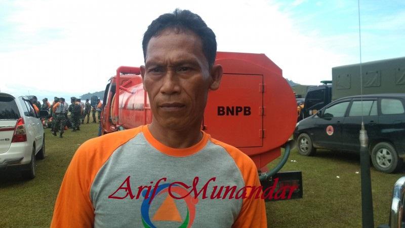 Arif Munandar